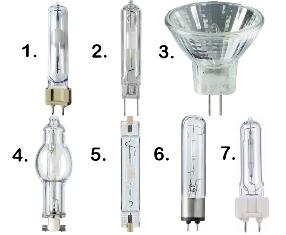 Varför byta trasiga lampor?